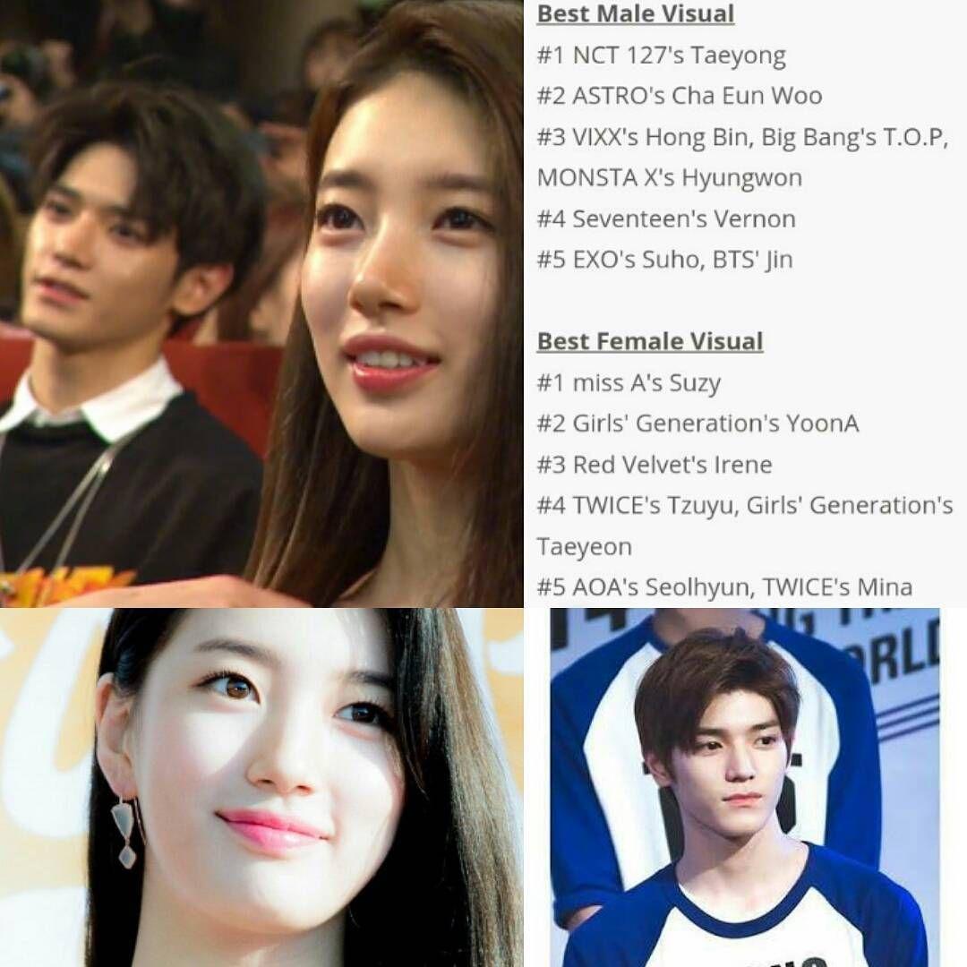 Votes By 100 Idol Stars Best Female Visual 1 Bae Suzy 2 Yoona 3 Irene 4 Tzuyutaeyeon 5 Seolhyun Mina Best Male Vis Cha Eun Woo Taeyong Cha Eun Woo Astro