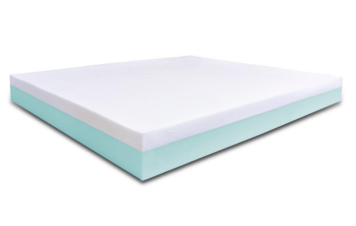 Materasso Memory Foam Baldiflex.Materasso 2 Strati 12 3 80 X 190 Cm Aloe Vera Cus Saponetta