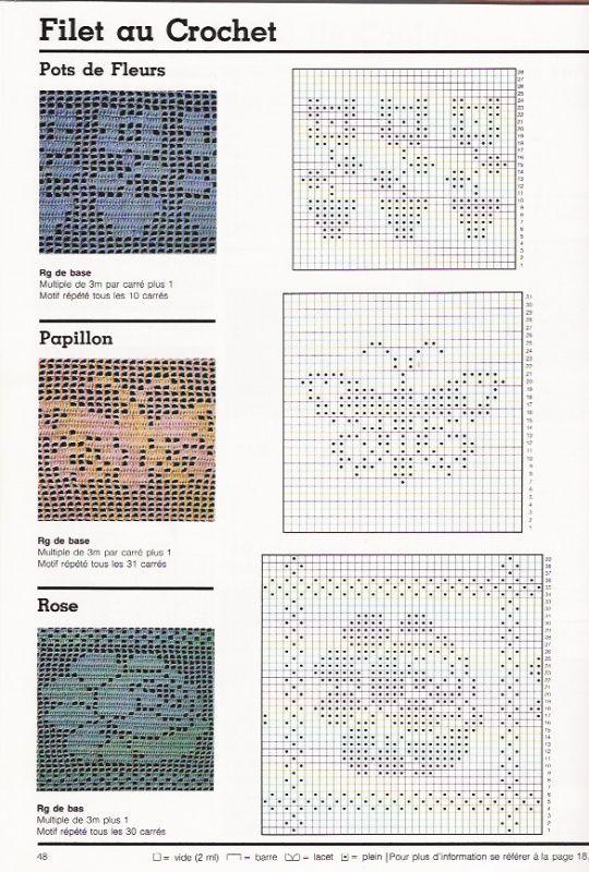 SOLO PUNTOS: Crochet filet   ENTRADITAS GOOGLE READER QUE YA SE VAN ...