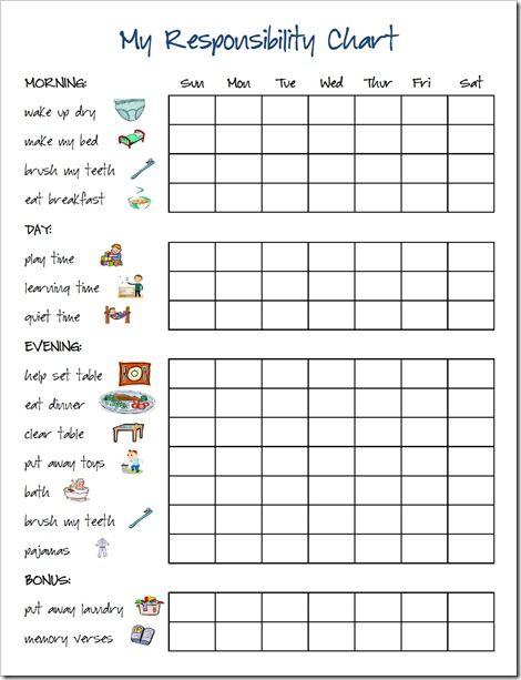 Responsibility chart chore chart kids pinterest