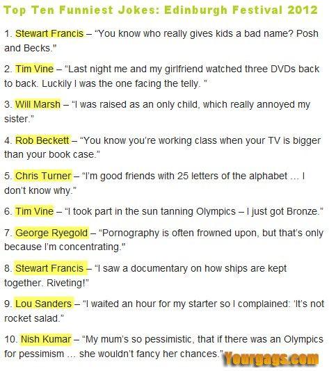top 10 vittigheder
