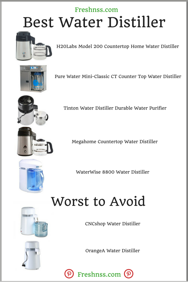 5 Best Water Distillers Plus 2 To Avoid 2020 Buyers Guide With
