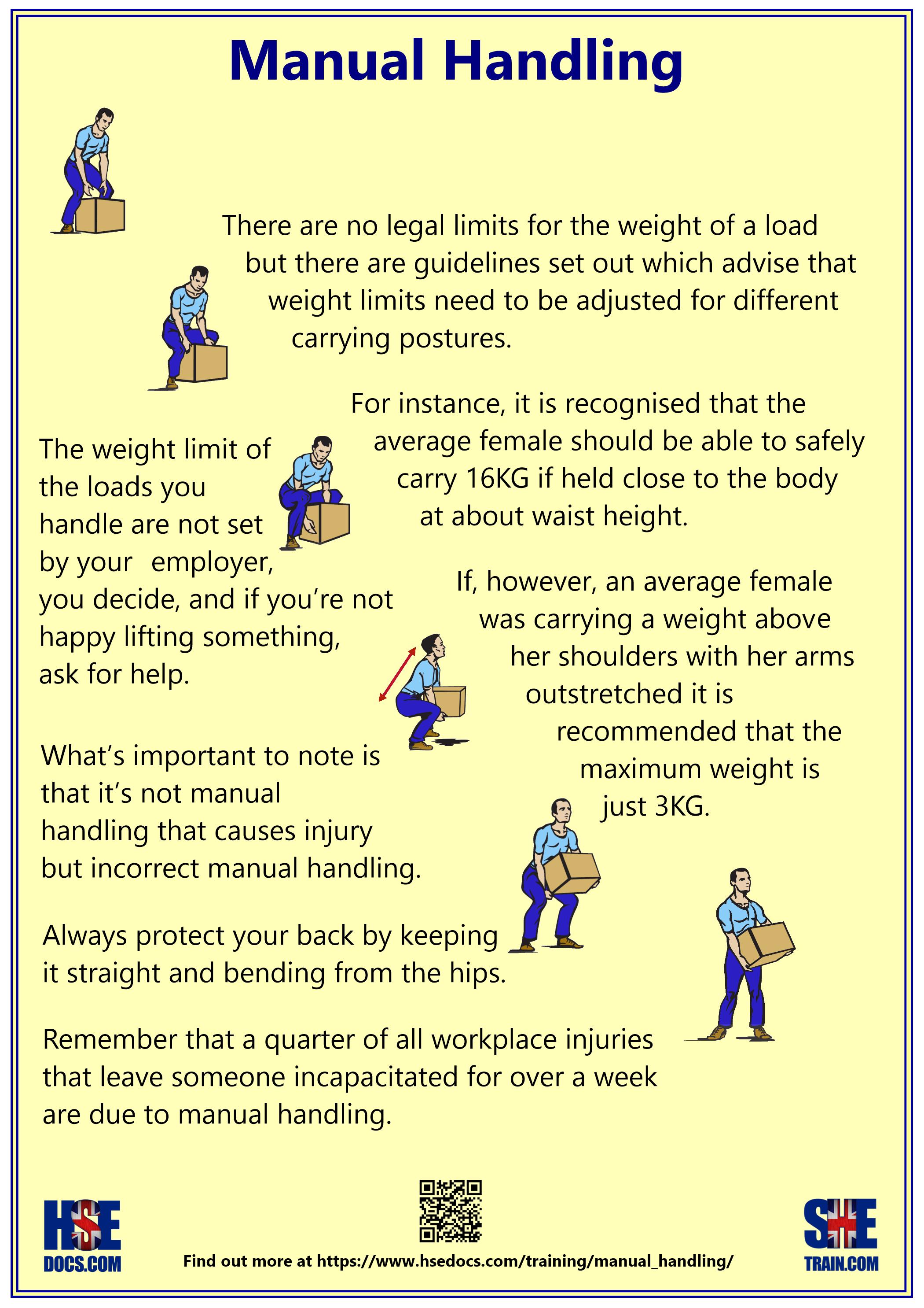Free Manual Handling Poster