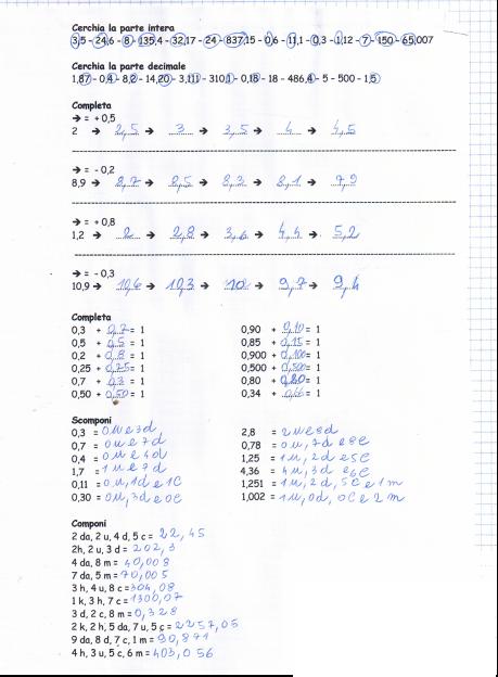 Didattica Matematica Scuola Primaria Dalle Frazioni Decimali Ai