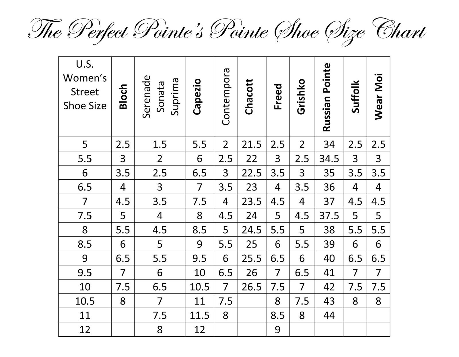 Bloch Ballet Shoe Size Chart.Pointe Ballet Shoe Sizing Guide For The Top Brands Dance