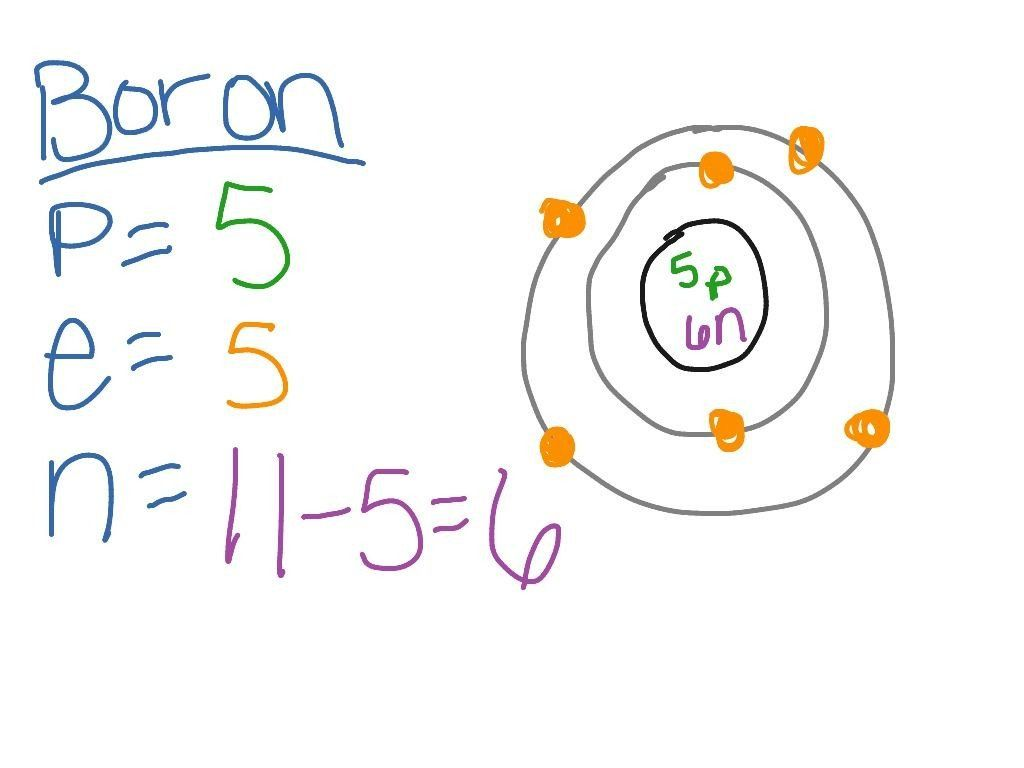 Bohr Model Worksheet High School Boron Bohr Model In
