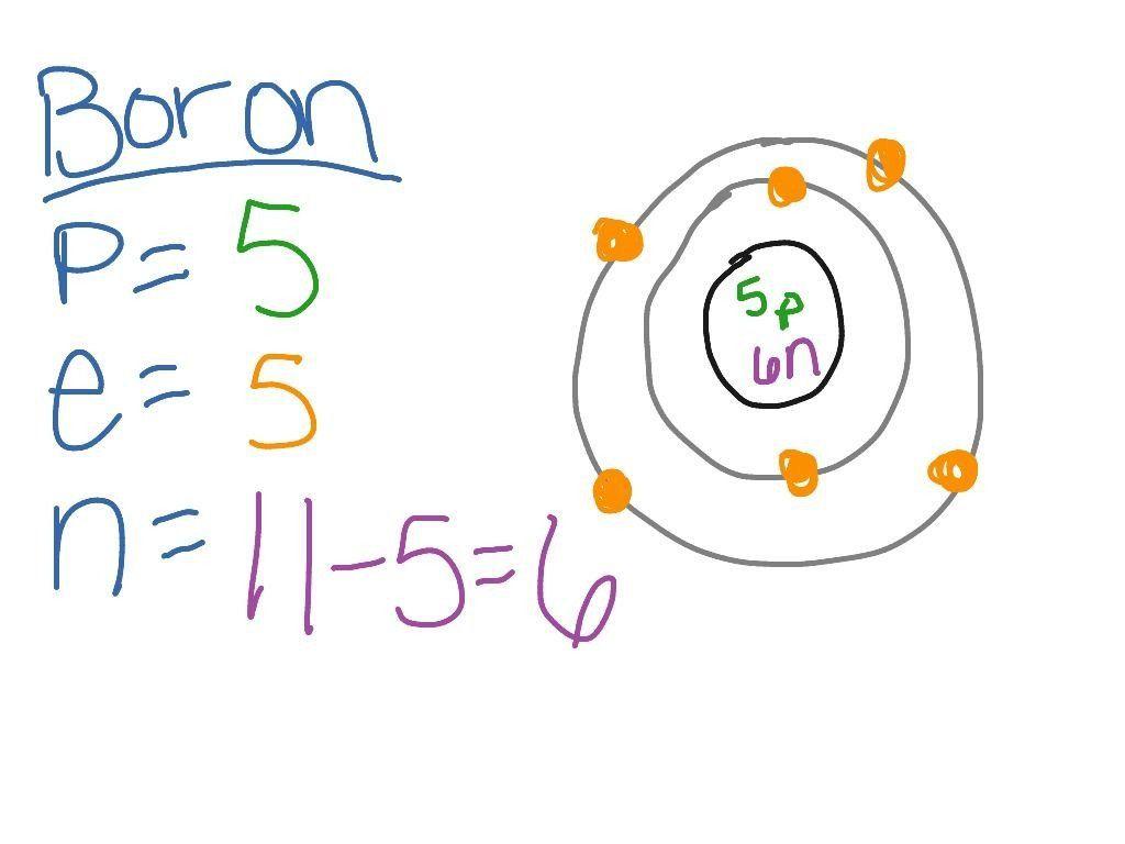 Bohr Model Worksheet High School Boron Bohr Model In