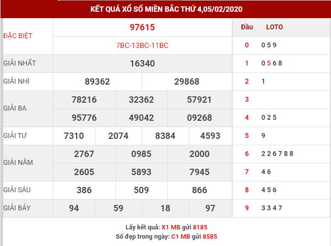 dự đoán xsmb 06-2-2020