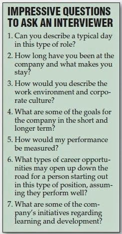 Nice Great Questions To Ask The Interviewer During A Job Interview. Still  Feeling A Little Rusty On The Whole Job Searching Process? No Problem.