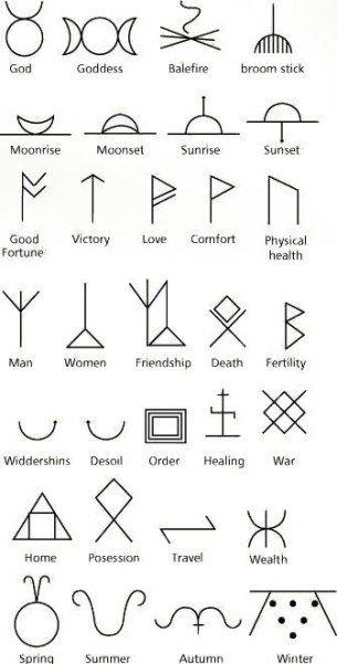 41  Ideas tattoo geometric sun symbols