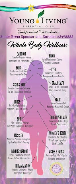 You Know I Love to Share: Whole Body Health and Wellness with Young Living E...