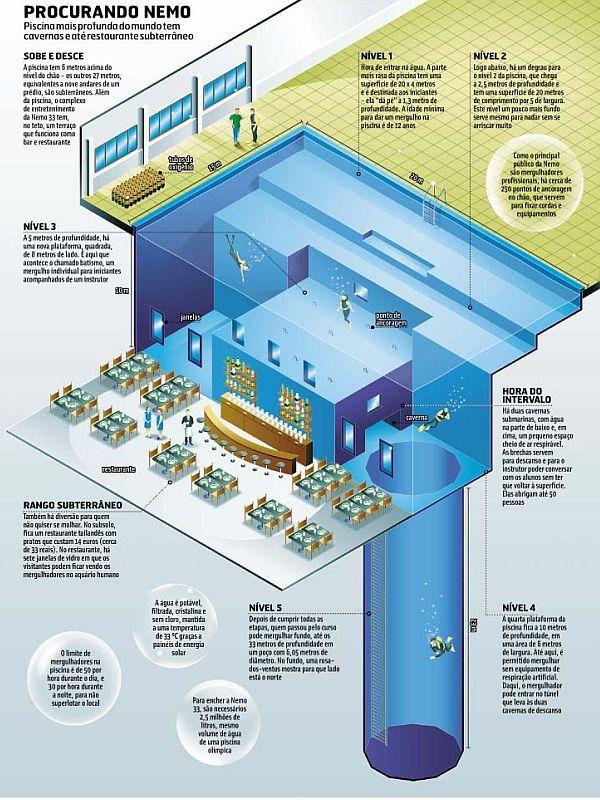 nemo 33 deep diving pool Crosssections / cutaways