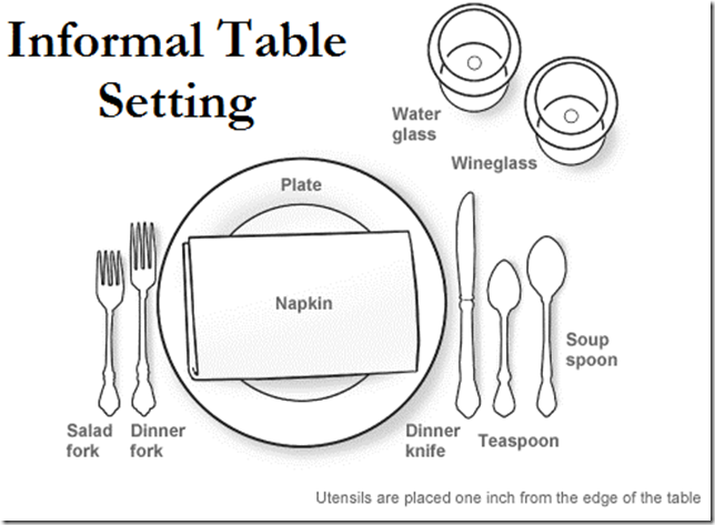 Set the perfect table with this table setting guide!  sc 1 st  Pinterest & Thank you grandmoma for teaching me this...now if I could only ...