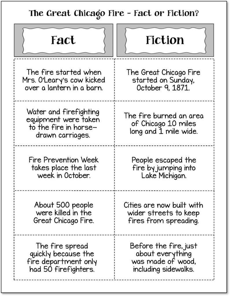 The Great Chicago Fire Free Upper Elementary Resource Teaching Resources Prevention Essay