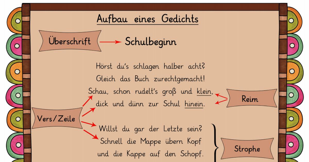 Aufbau Gedicht Fertigpdf Deutsch Deutsch School Und Teacher