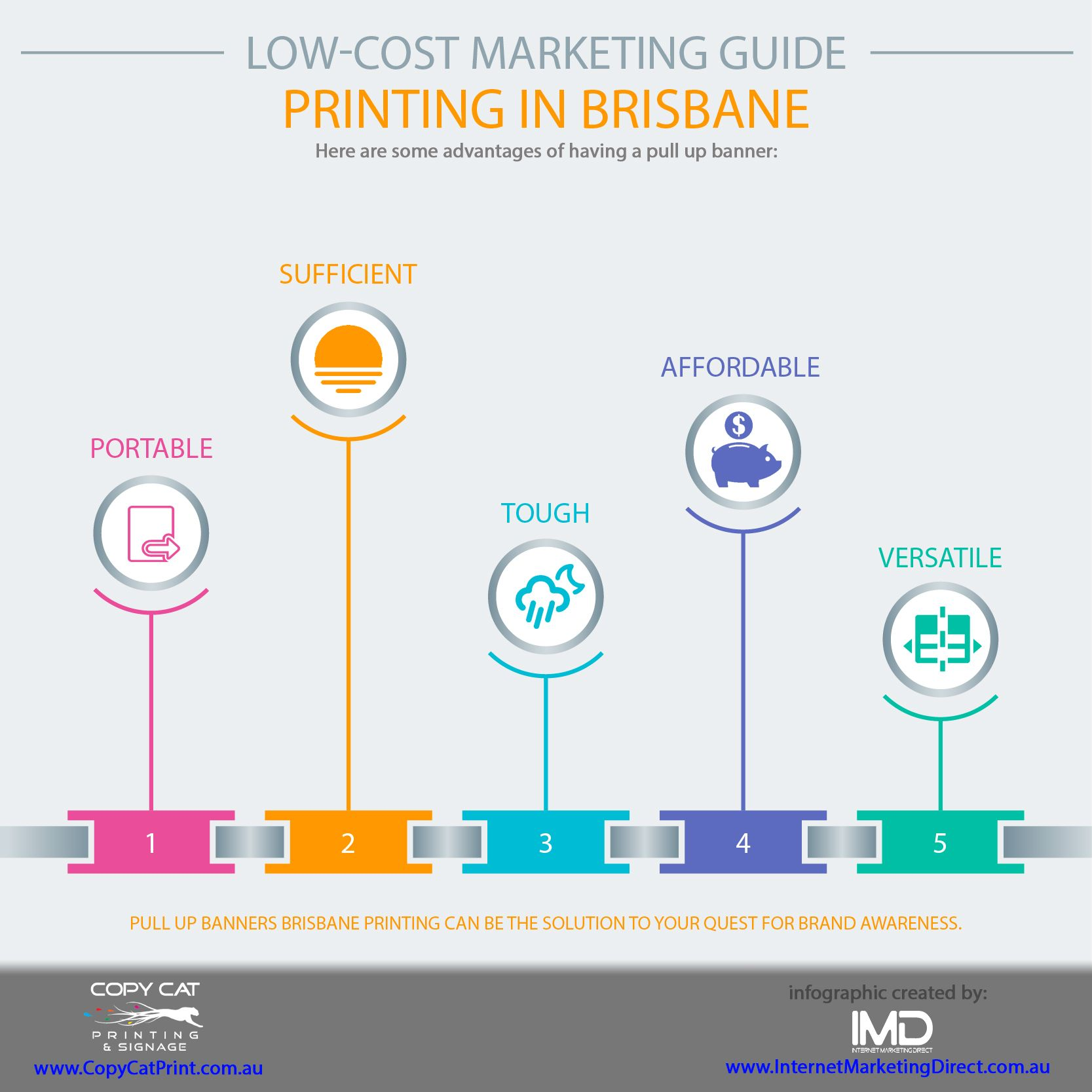 Low-cost Marketing Guide Printing in Brisbane | Business Cards ...