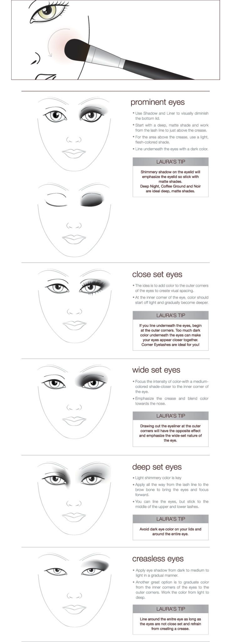 The eyes have it. Makeup Tips for prominent, wide-set