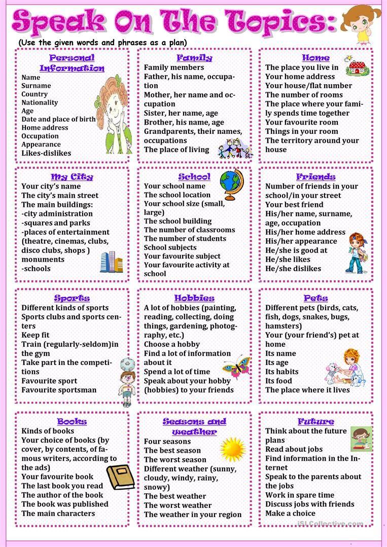 Speak On The Topics Englisch Lernen Englisch Vokabeln Englisch