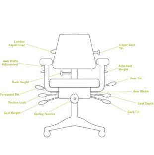 Ergonomic Seating Task Seating Evolved Humanscale Ergonomic Seating Work Chair Ergonomics