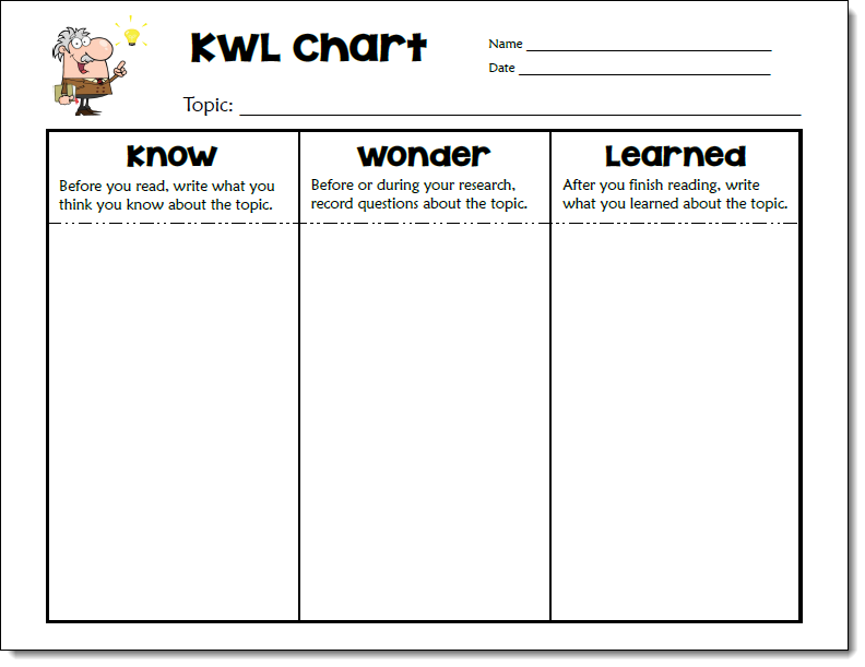 picture about Free Printable Kwl Chart titled Looking into How in the direction of Create Icy Streets Safer Laura Candlers