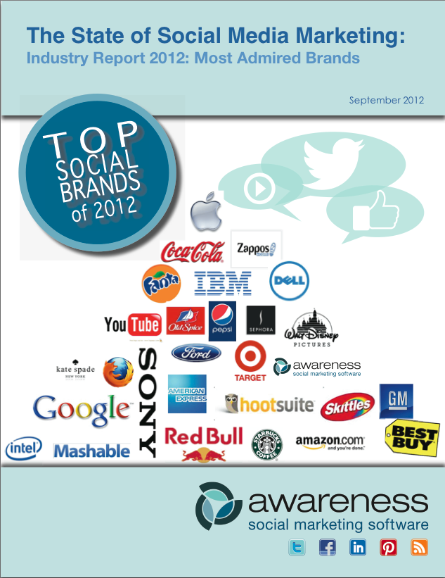 The State Of Social Marketing Report Most Admired Brands Every