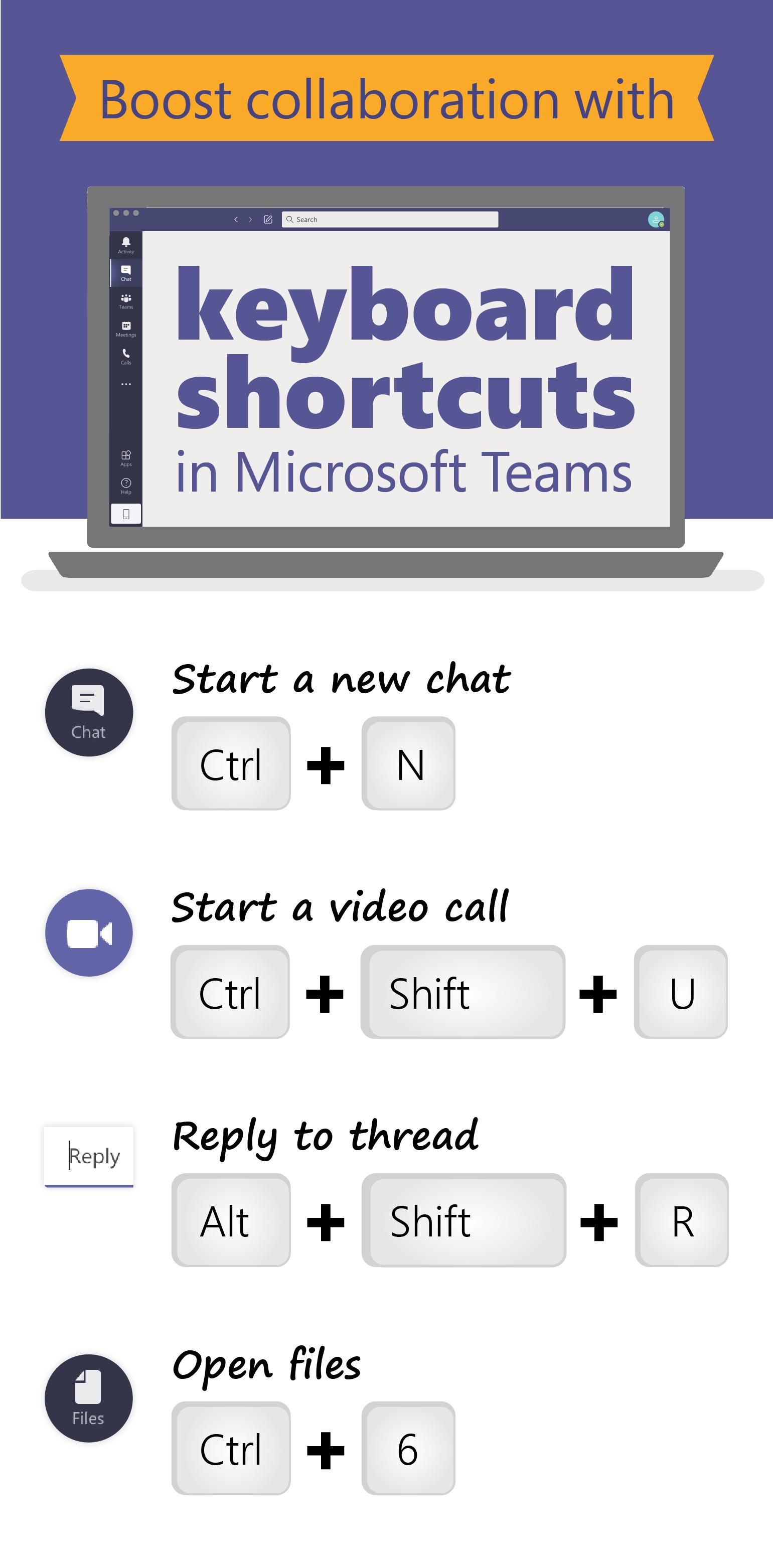 Edtip Keyboard Shortcuts In Microsoft Teams Keyboard Shortcuts Microsoft Keyboard