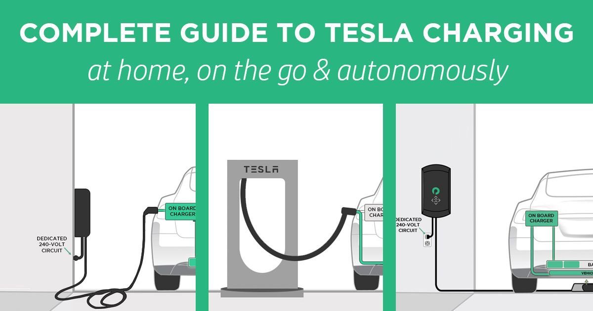 The Complete Guide To Tesla Charging At Home On The Go And Autonomously Tesla Tesla Model Tesla Model S