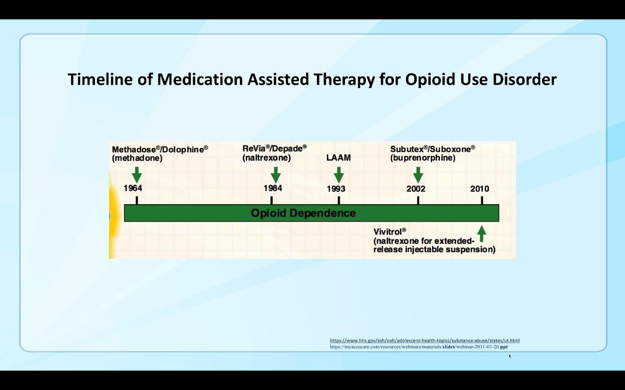 Pin On Opiod Drug Abuse