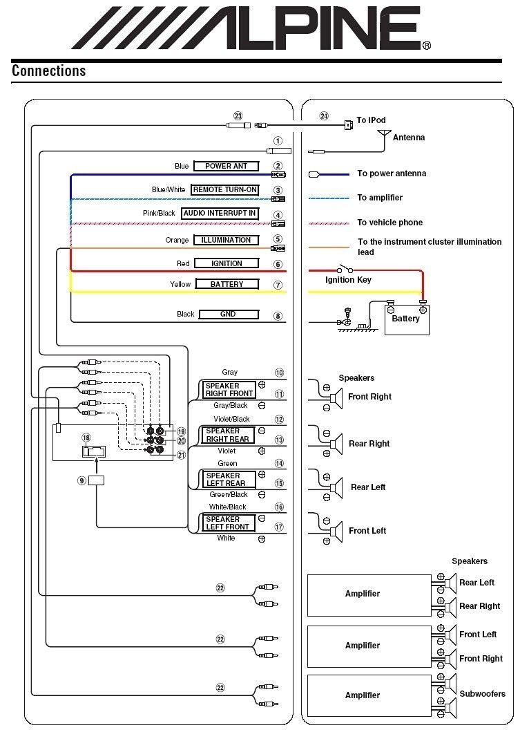 alpine ktp 445u wiring diagram in 2020  kenwood car car