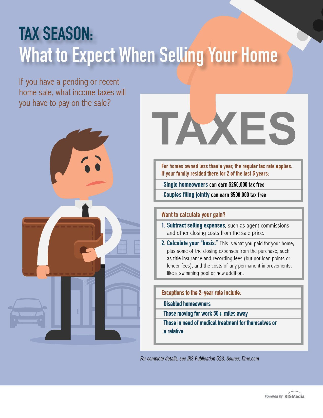 Ace Branded Rismedia Diy Taxes Tax Season Selling House