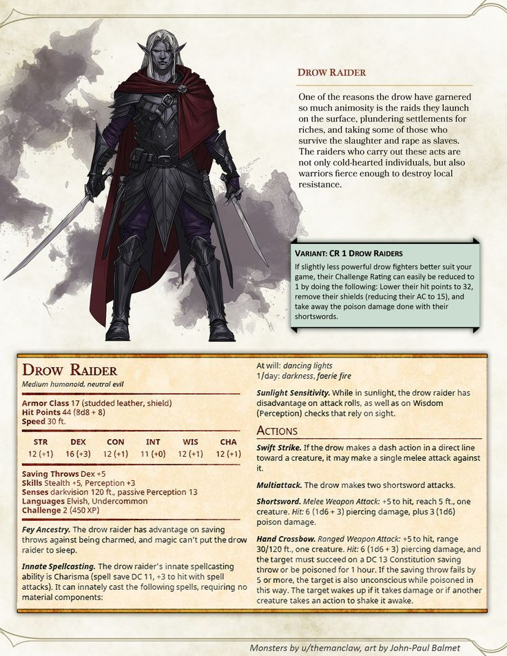 Dungeons And Dragons Monster Manual 5th Edition Pdf