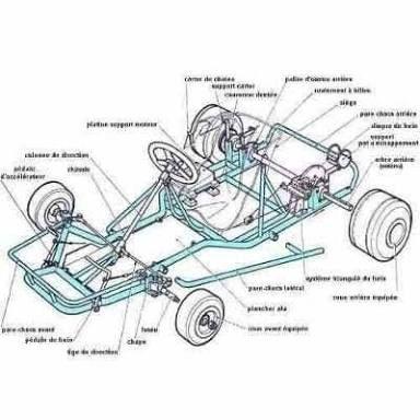 Resultado de imagen para carros caseros de go karts   Keevin ...