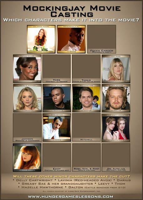 Mockingjay Movie Casting News With Images Mockingjay Movie