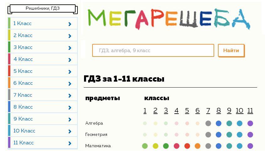 Готовые домашние задания гдз по всем школьным предметам.4 класса русский язык бунеев 1 часть бесплатно и без регистрации