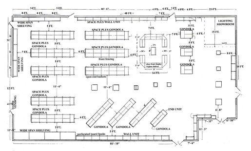 E37677e17229aa552d88a20ffb4f6a80 Jpg 515 310 Grocery Store Design Pet Store Design Store Layout