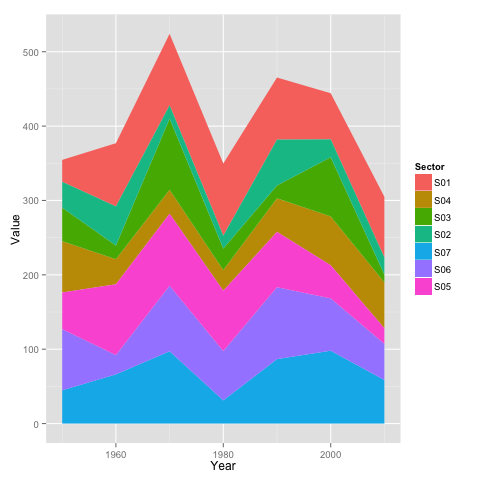All graphs – The R Graph Gallery | scientific | Logos, Chart