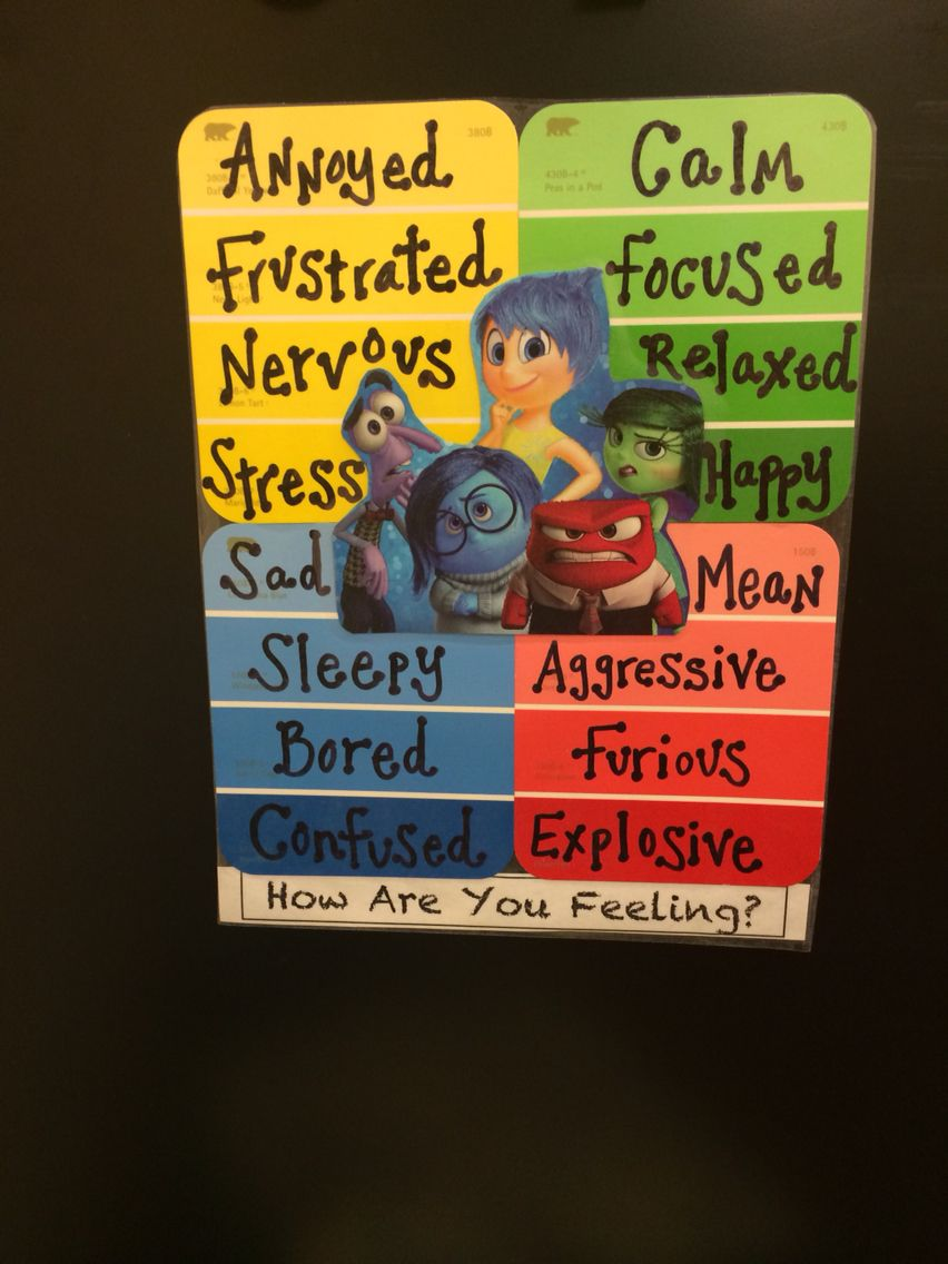 Inside Out Feelings Chart Use To Discuss Different Depth And