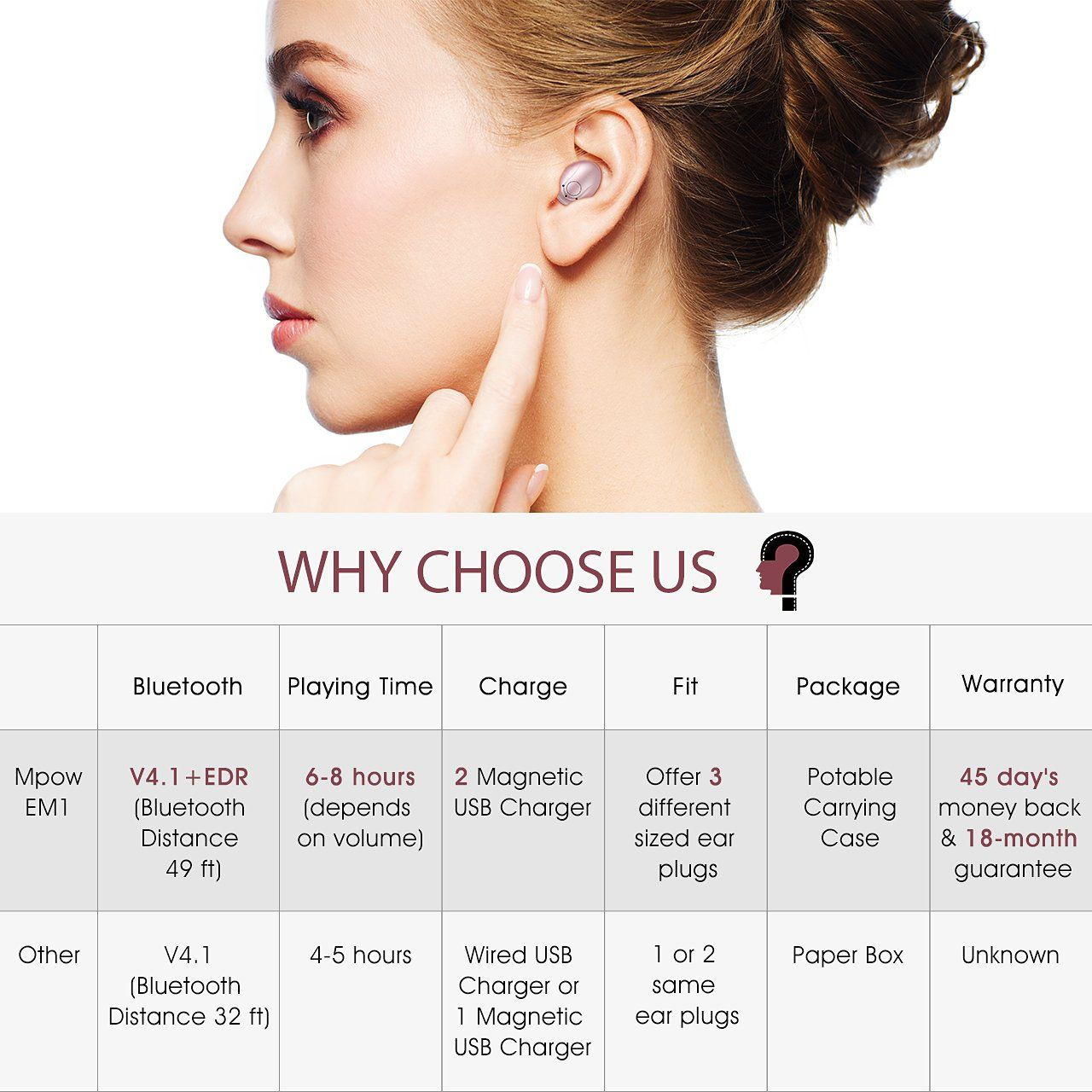 6e5e8ed6313 Mpow EM1 Bluetooth Earpiece, V4.1 Wireless Headphones, 6-Hr Playing Time Mini  Bluetooth Earbud with Microphone, Invisible Car Bluetooth Headset for Cell  ...