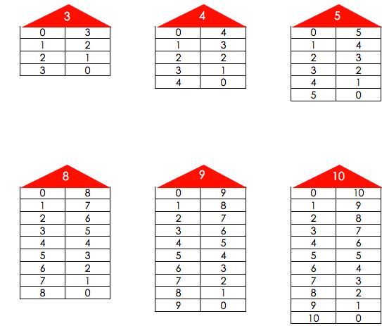 Super Splitsingen tot 10 : Hulpkaart (met afbeeldingen) | Cijfers leren XK-43