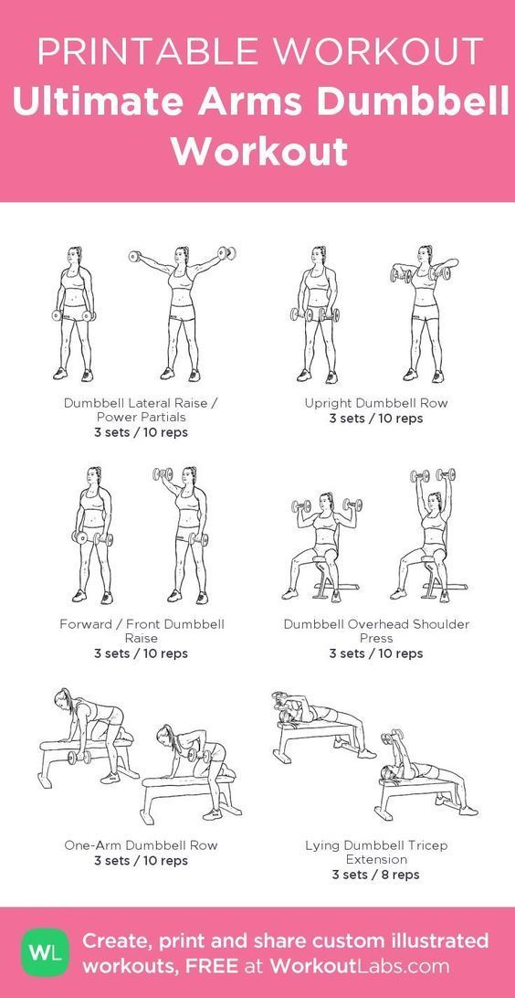 Workout Plan Ideas From 100+ Different People – Beauty Fashion & Fitness Tips -  Workout Plan Ideas...