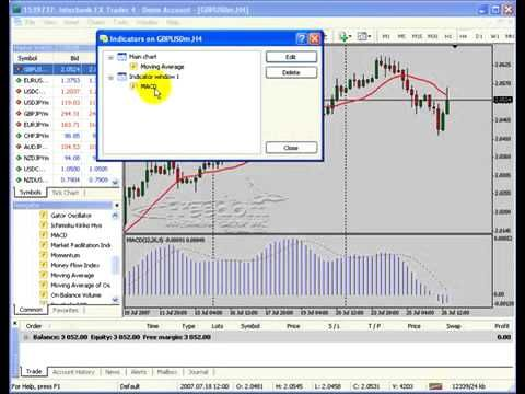 Low roll over rate forex