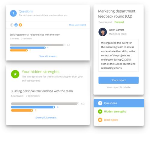 15 Employee Feedback Tools to Track Your Team's Engagement