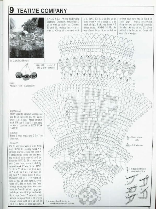 Decorative crochet patterns diagrams library of wiring diagram decorative crochet magazines n 34 tristanime picasa web albums rh pinterest co uk patterns in crochet vest panels crochet cross diagram ccuart Gallery
