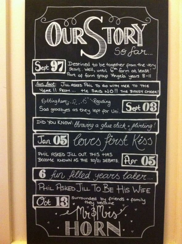 My Diy Chalkboard Our Story Sign Wedding Love Reception Typography 3