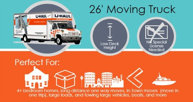 Moving truck rental with movers