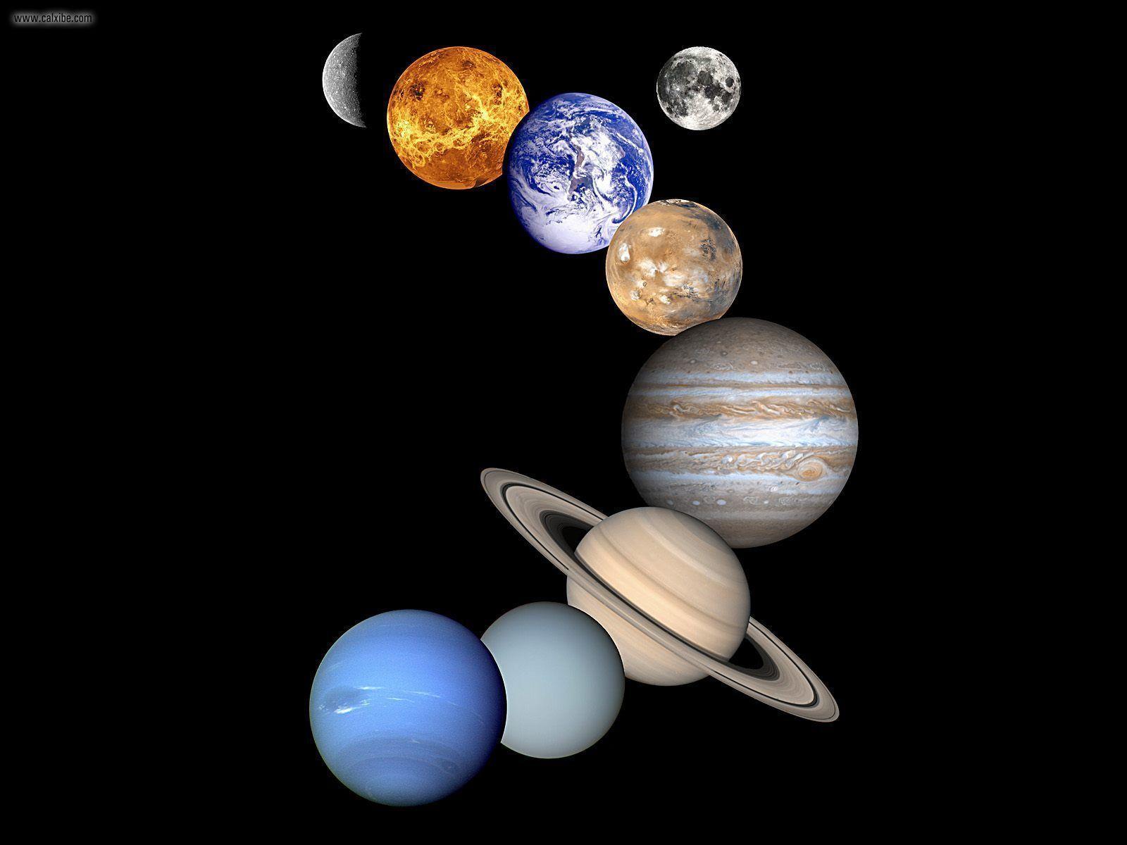 Solar System Map