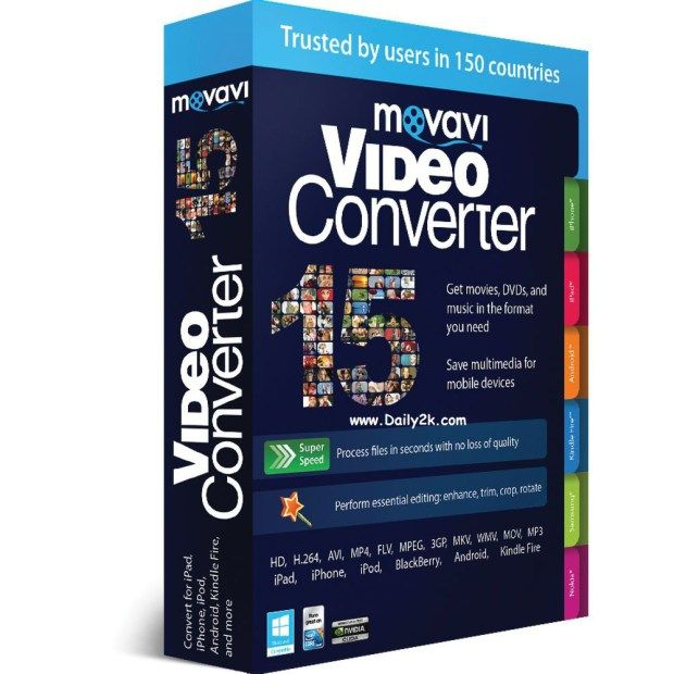Movavi Video Converter 15 2 0 Activation Key With Crack HERE