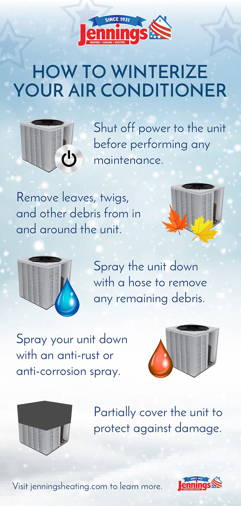 Winterizing Your Air Conditioner Heating And Air Conditioning
