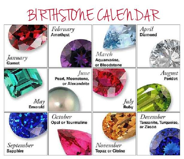 What Does Your Birthstone Symbolize Gemstones Galore Pinterest