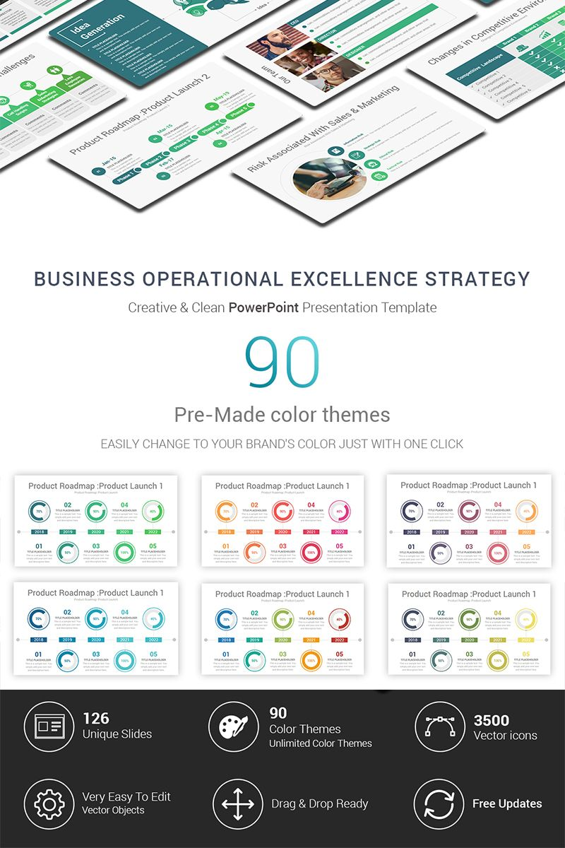 Business Operational Excellence Strategy PowerPoint